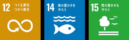 SDGsの目標12.14.15
